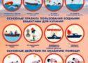 Правила безопасности на воде в летний период