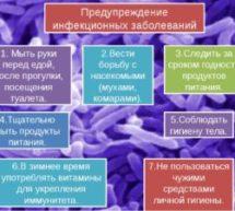 Внимание! Профилактика инфекций